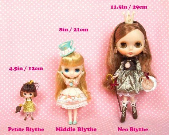 Tipos de Blythe