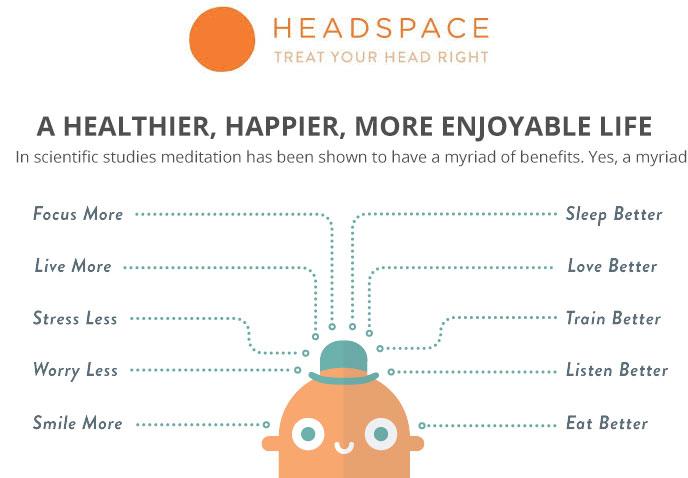 A que ayuda meditar
